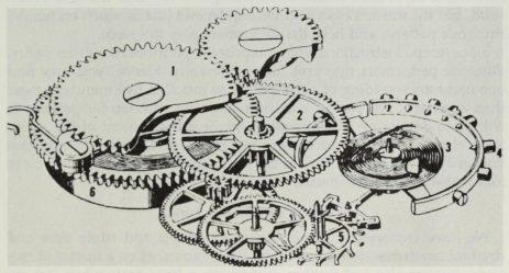 The Process of Rhythm